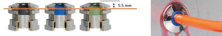 Progress® ultraFLAT - один ввод - четыре области применения