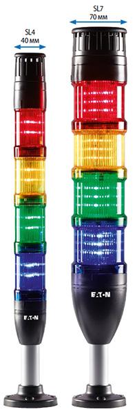 Новое поколение сигнальных колонн SL4 / SL7 для промышленных линий